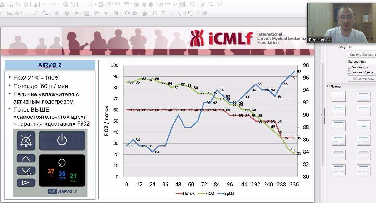 Отчет по мероприятию iCMLf-3_0